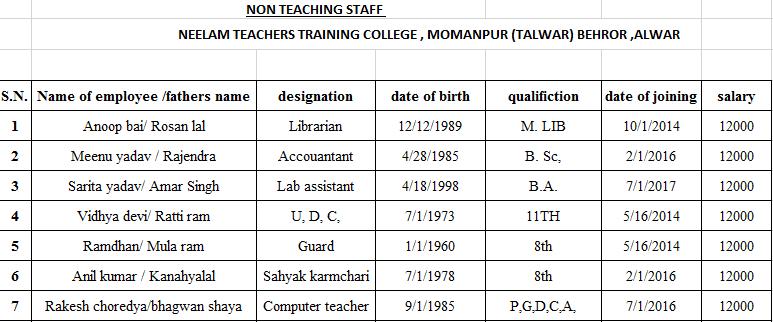 non-teaching